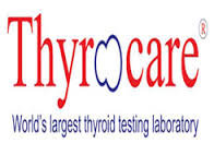 Thyrocare Health Checkup Packages