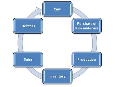 Balaji Credit Services Pvt. Ltd.