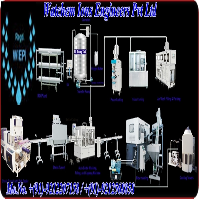 Watchem Ions Engineers Pvt Ltd # +91 8840121778