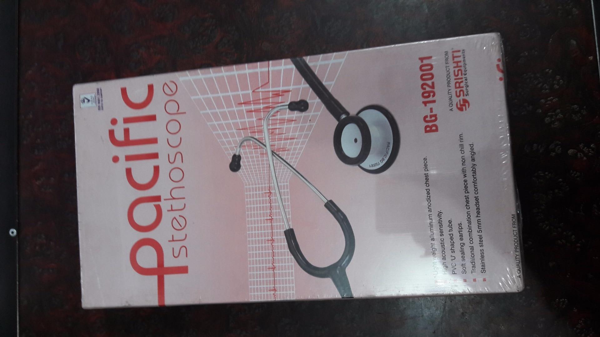 Medizone Health Specialities