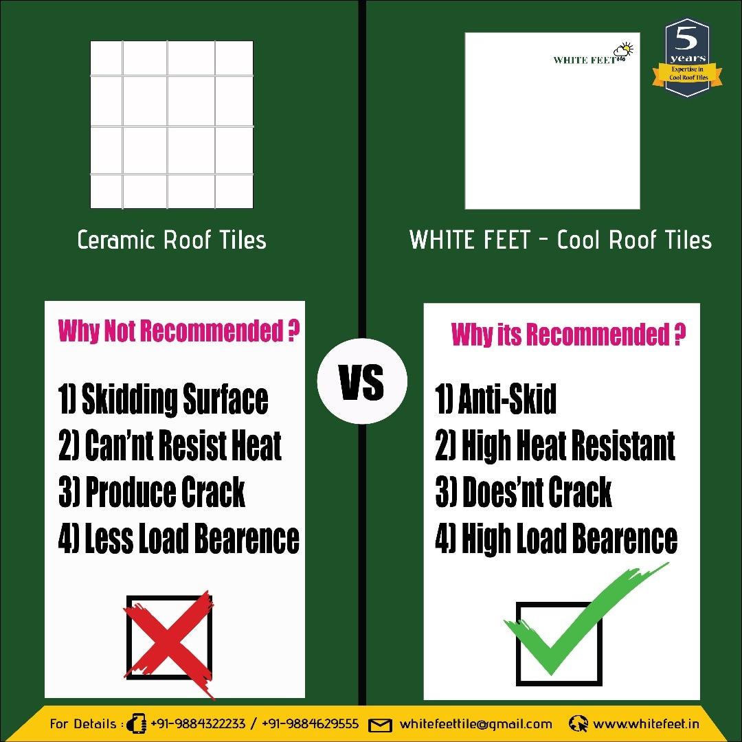 White Feet Tile Industry | Cool Roof Tiles Manufacturers ,Best Quality Cool Roof Tiles , Roof Tiles,White Tiles,Step Tiles,Parking Tiles ,