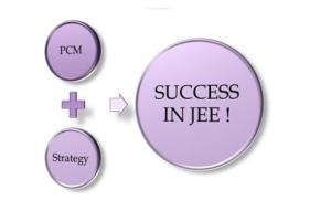 IIT Coaching in Delhi -  Excel IIT JEE Coaching Ph:9999-7800-50