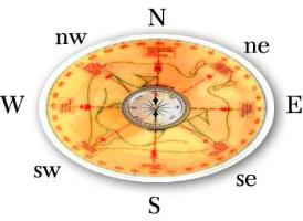 Vastu and Jyotish Research Center