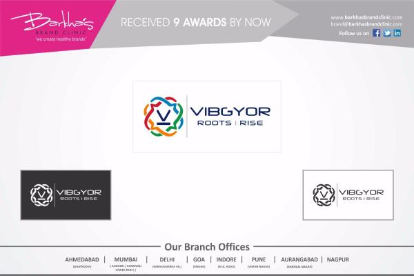 Barkha's Brand Clinic