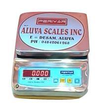 Aluva Scales