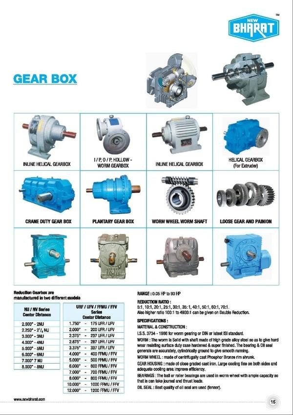 NBE MOTORS PVT.LTD. CALL NOW:08033751065